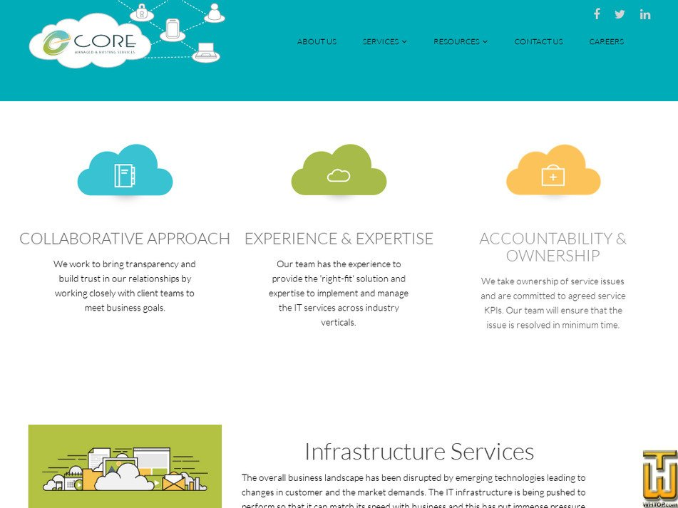 coreitx.com Screenshot