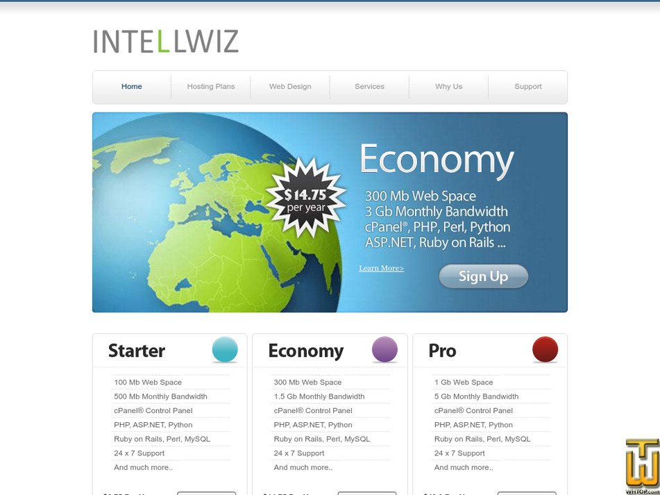 intellwiz.com Screenshot