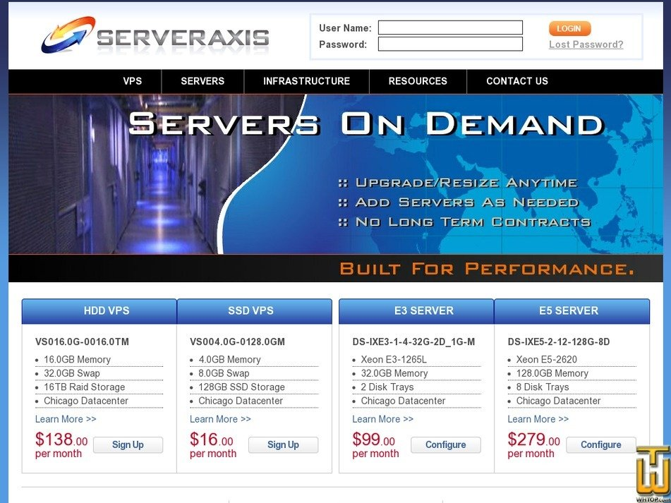 serveraxis.com Screenshot
