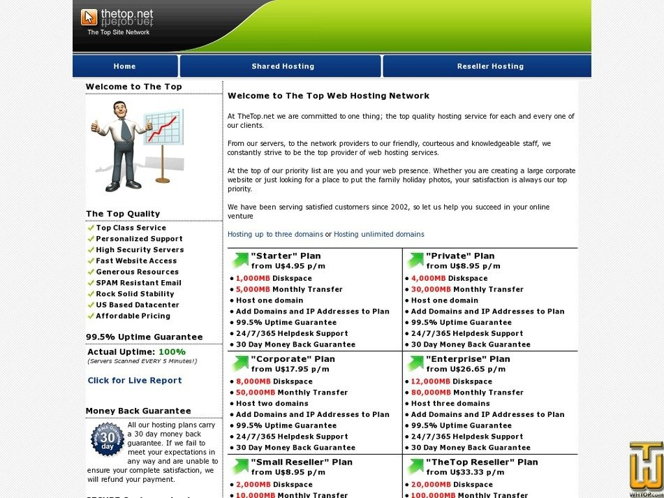 thetop.net Screenshot