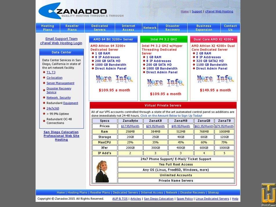 zanadoo.com Screenshot