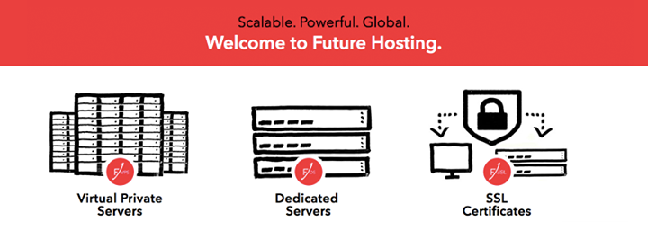 futurehosting.com Cover