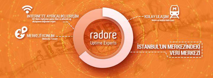 radore.com Cover