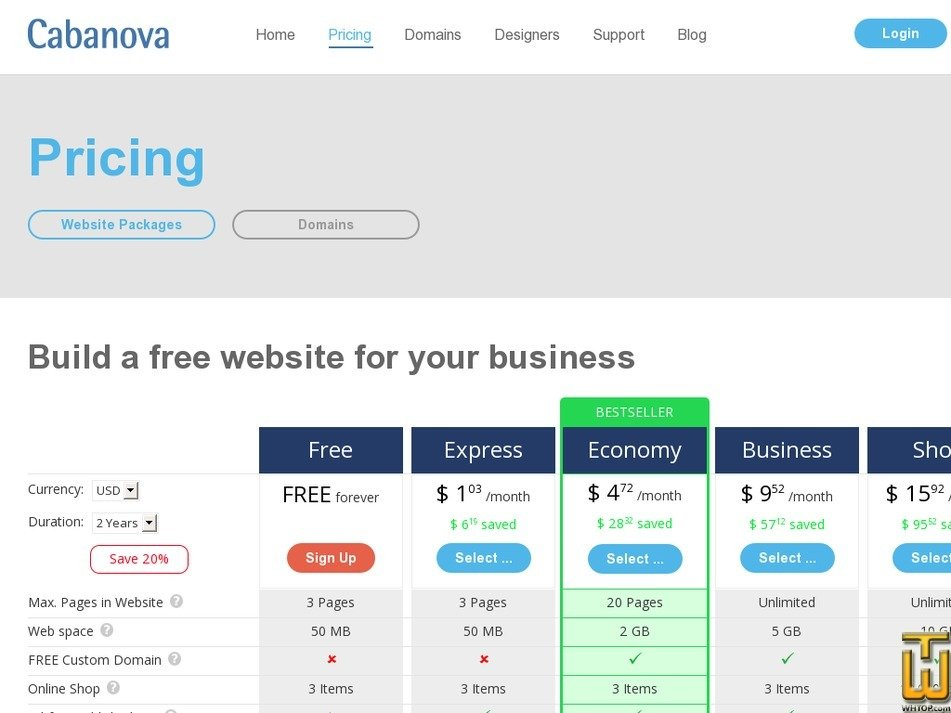 Screenshot of Economy from cabanova.com
