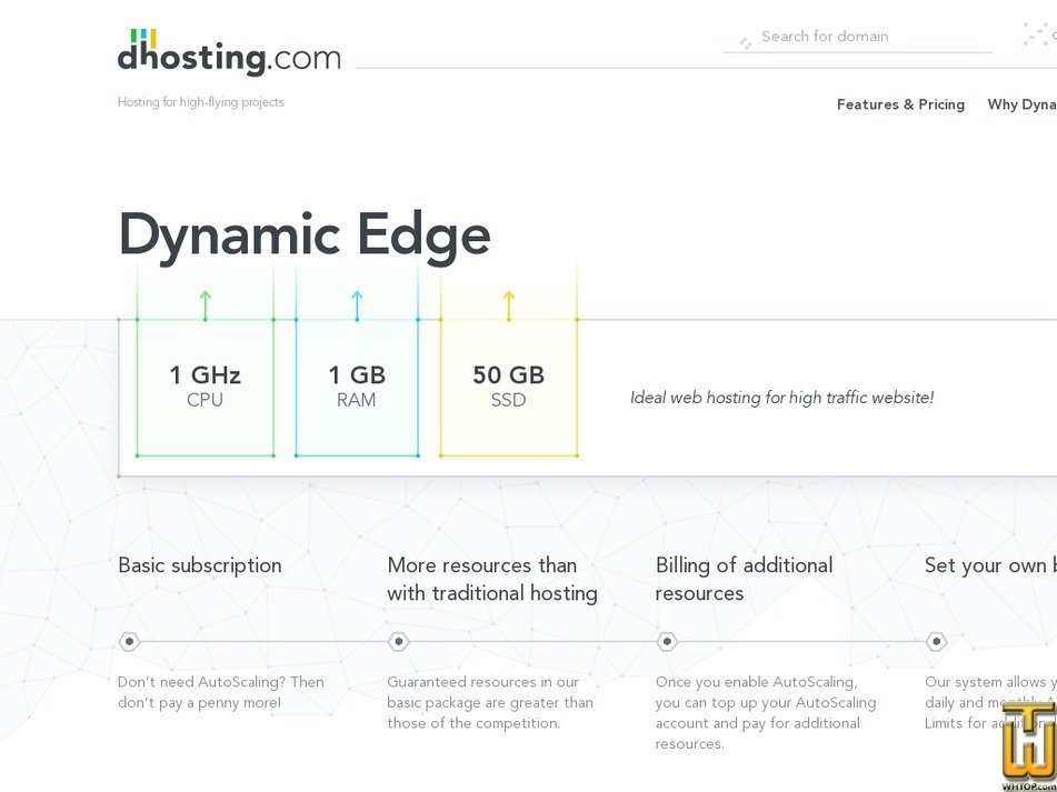 Screenshot of Dynamic Edge from dhosting.com