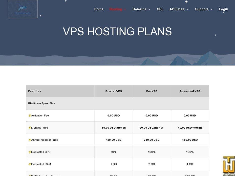 Screenshot of Starter VPS from rapidhostr.com