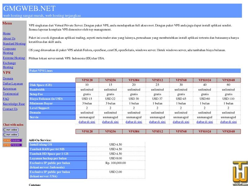Screenshot of VPS384 from sangatmurah.net