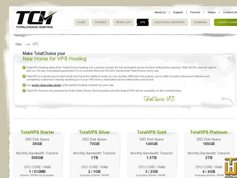 Screenshot of TotalVPS Silver from totalchoicehosting.com