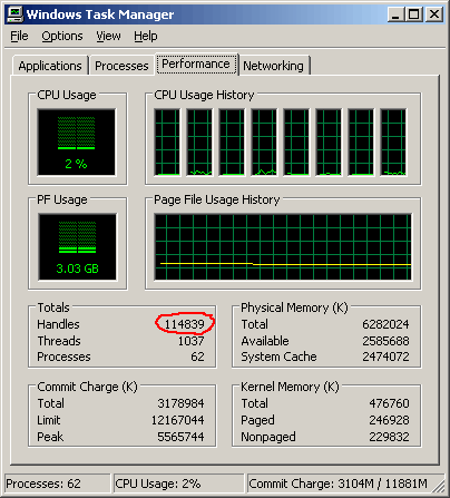 Task Manager Total Handles