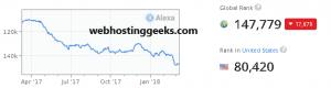 webhostinggeeks-alexa-2018