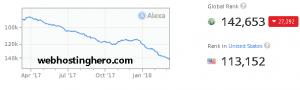 webhostinghero-alexa-2018