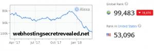 webhostingsecretrevealed-alexa-2018