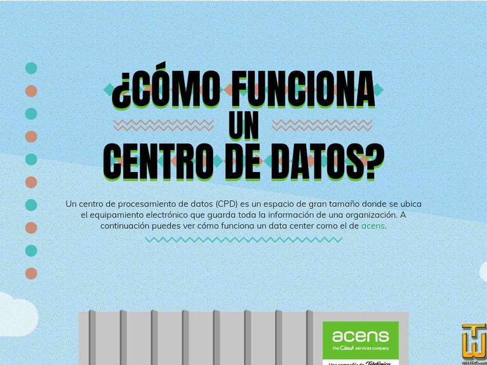 centrodedatos.com Screenshot