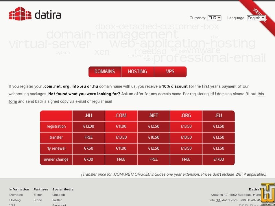 datira.com Screenshot