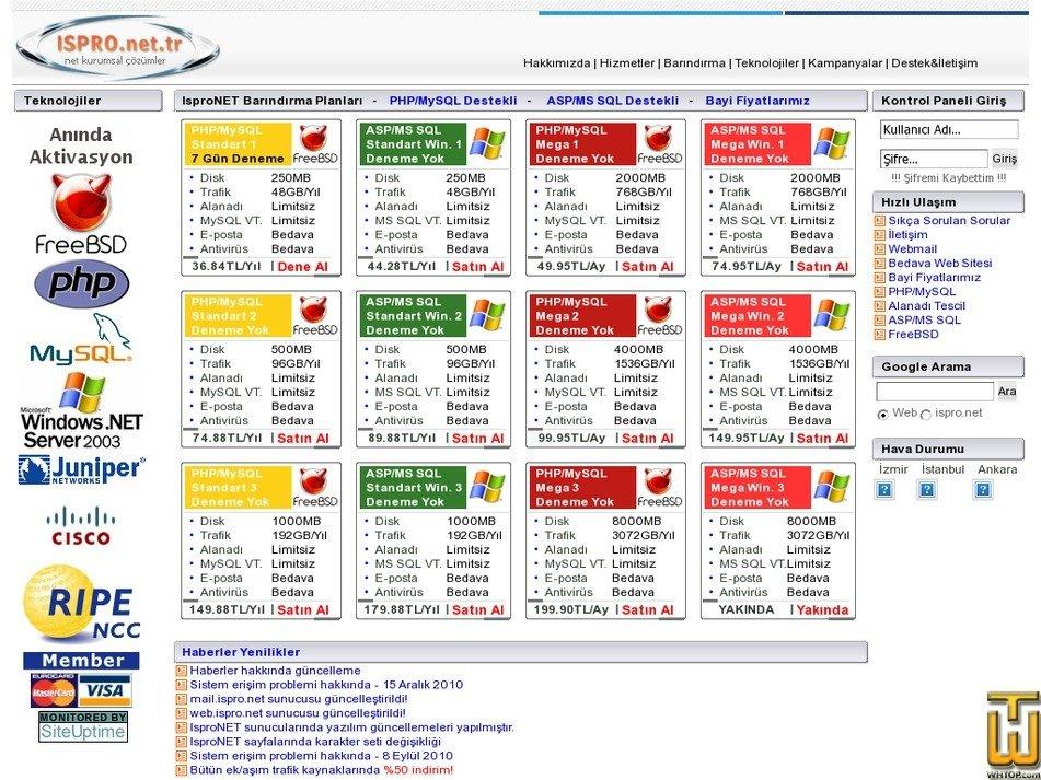 ispro.net.tr Screenshot