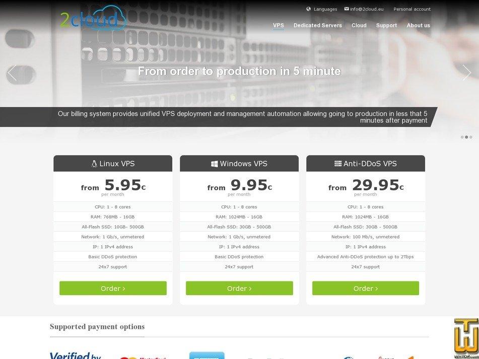 screenshot of VPS-2048 from 2cloud.eu