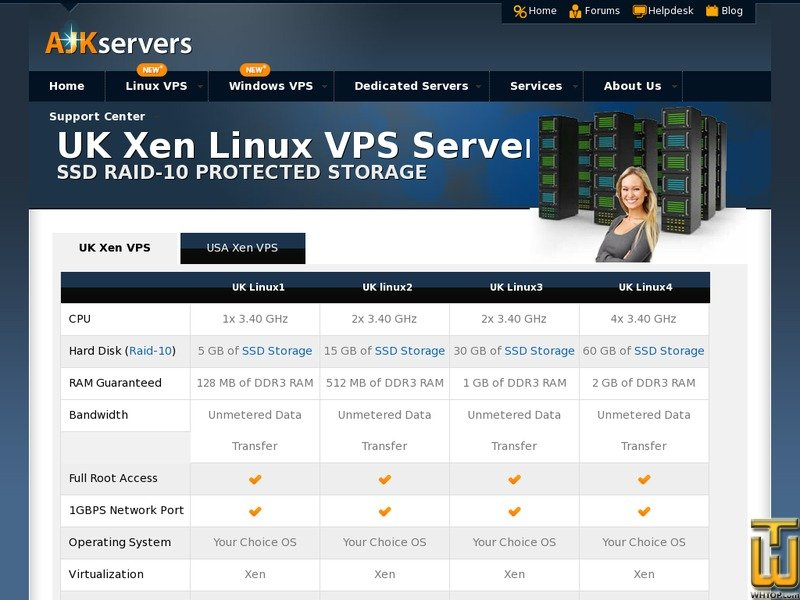 Screenshot of Xen SSD Linux VPS (UK or USA) - Plan #1 from ajkservers.co.uk