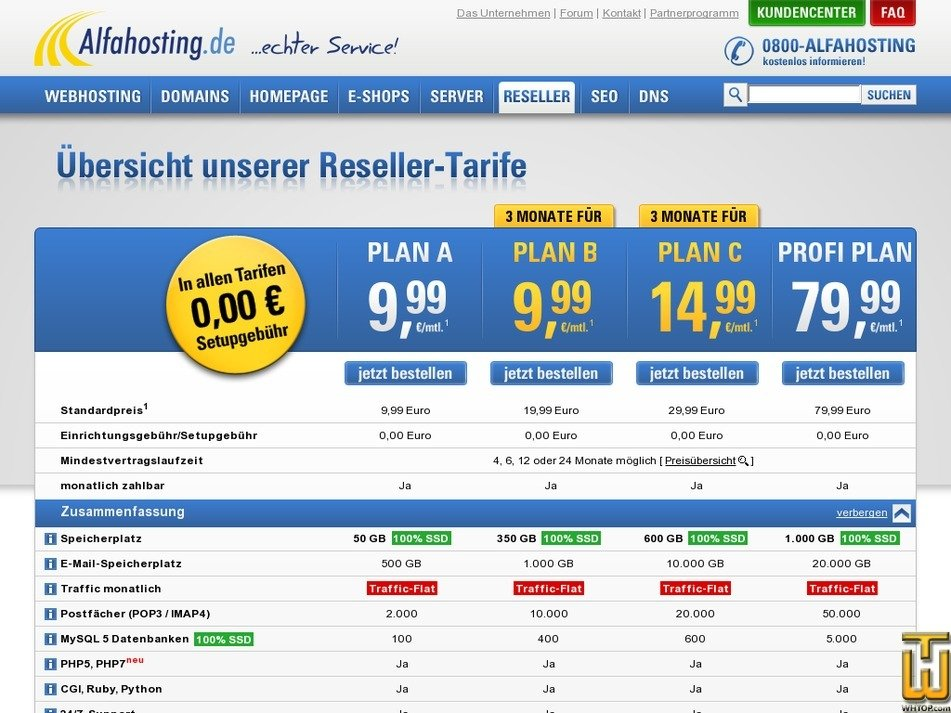 screenshot of Plan A from alfahosting.de