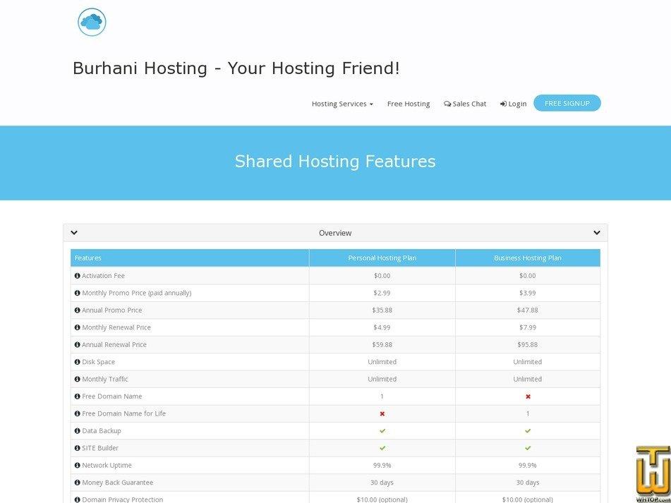screenshot of Personal Hosting Plan from burhanihosting.com