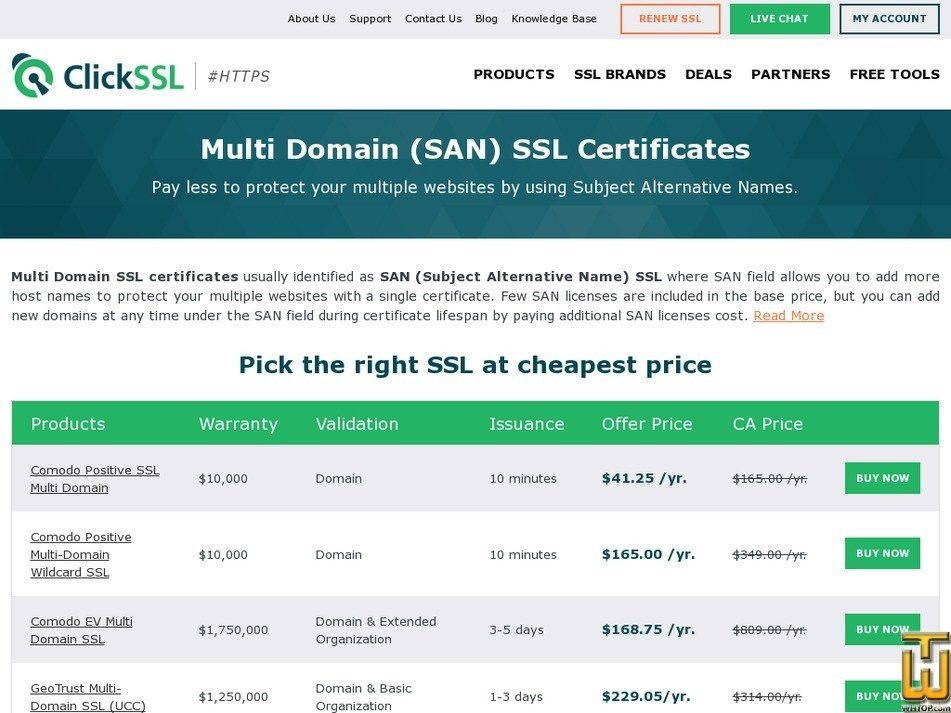Multi Domain San Ssl Certificates From Clickssl 61223