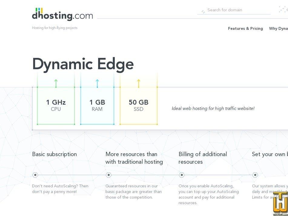 Screenshot of Dynamic Edge from dhosting.com