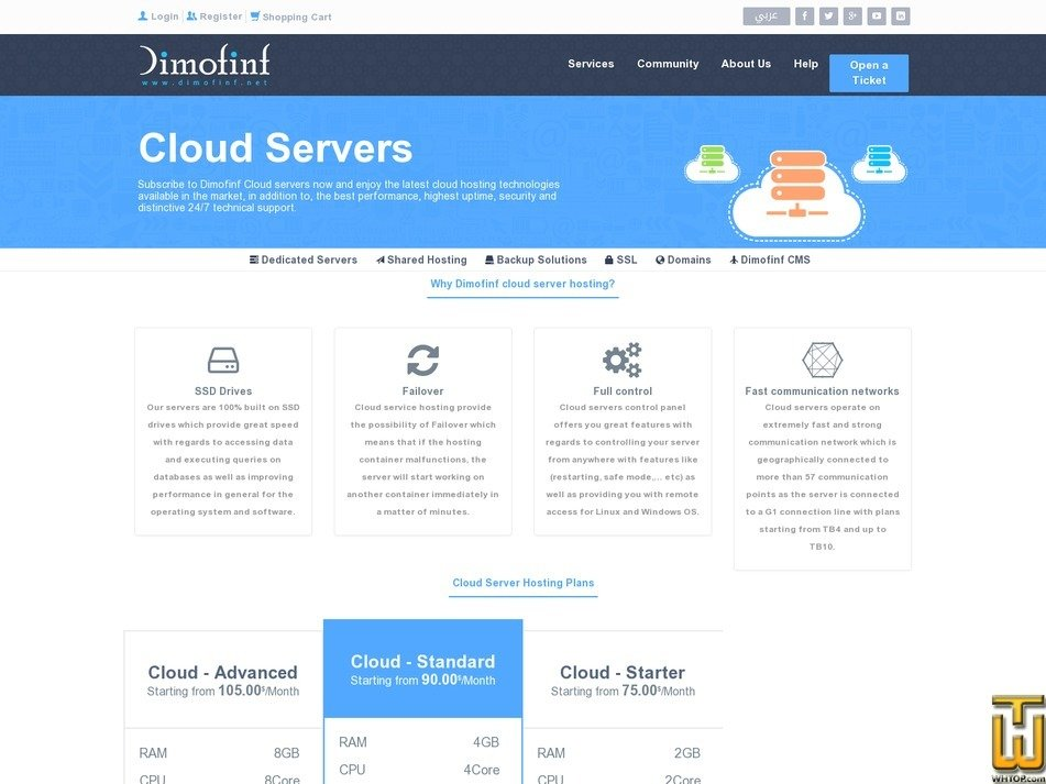 screenshot of Cloud - Small from dimofinf.net