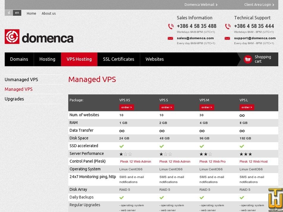 Screenshot of Managed VPS S from domenca.com