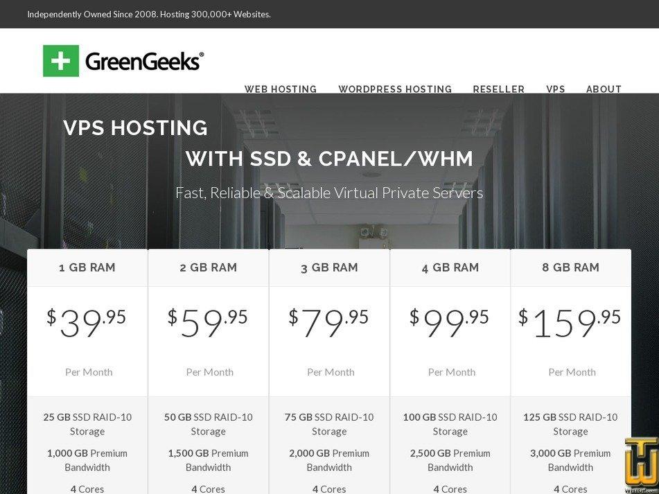 Screenshot of 1 GB from greengeeks.com