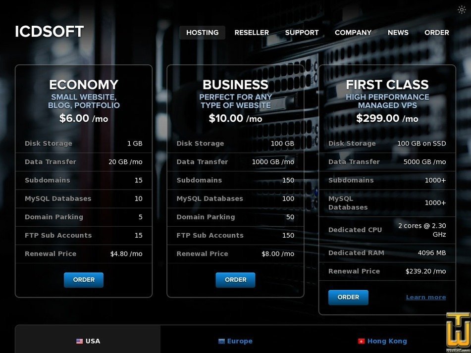 Screenshot of Economy - USA from icdsoft.com