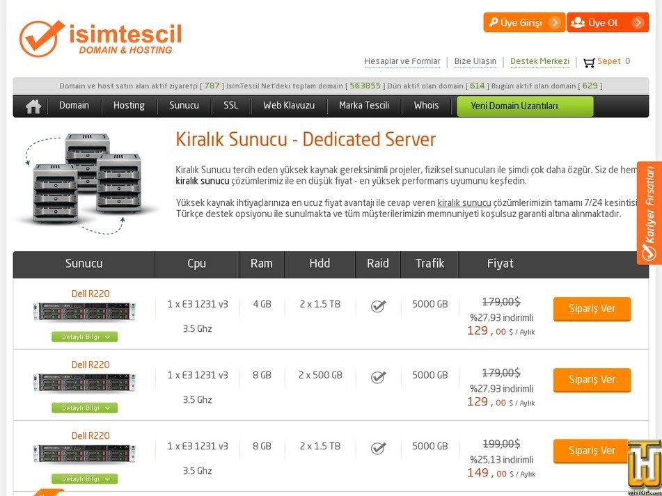 Screenshot of Dell R220 4GB RAM from isimtescil.net