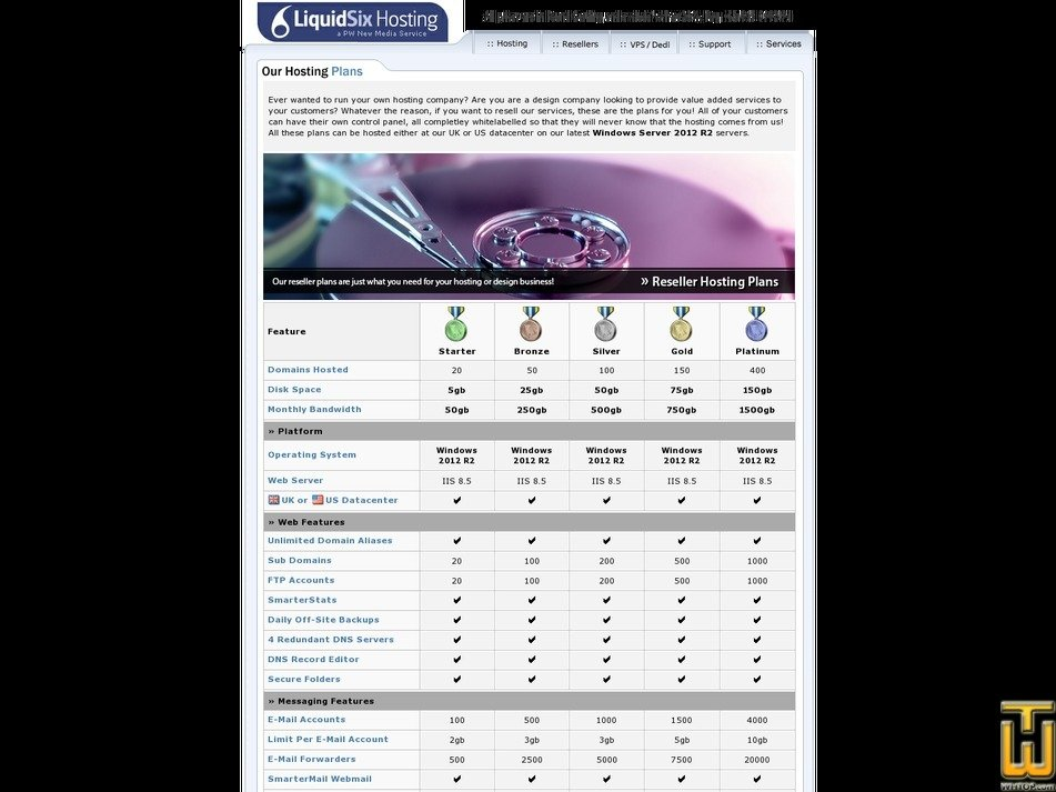 screenshot of Starter Reseller Plan from liquidsix.com