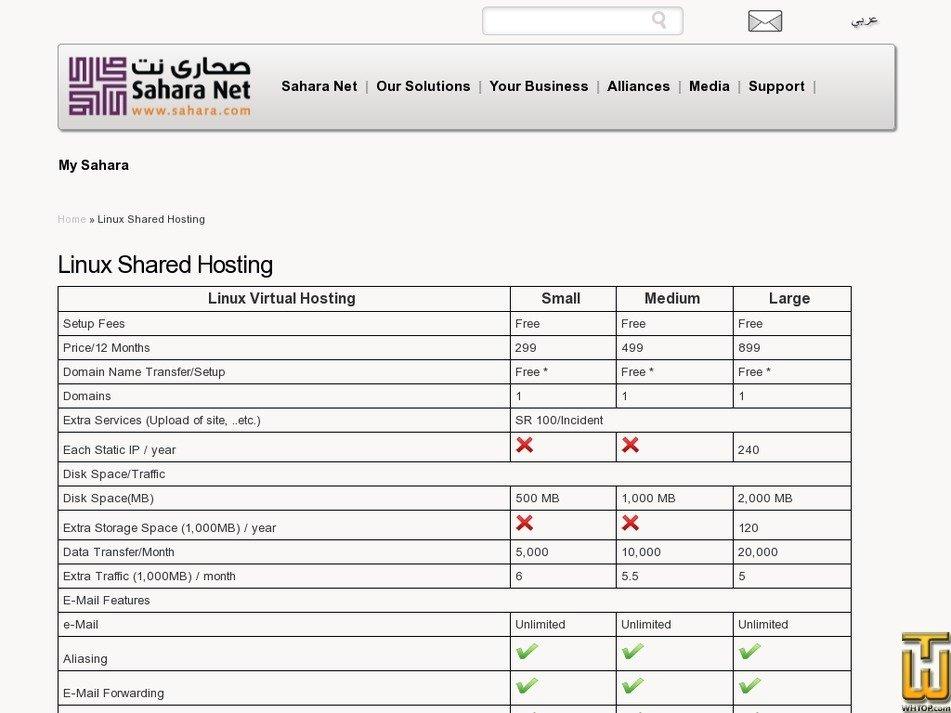 Screenshot of Standard Server from sahara.com