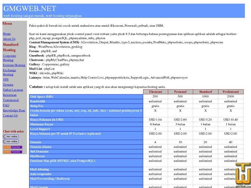 "Screenshot of paket hosting ""Standard"" from sangatmurah.net"