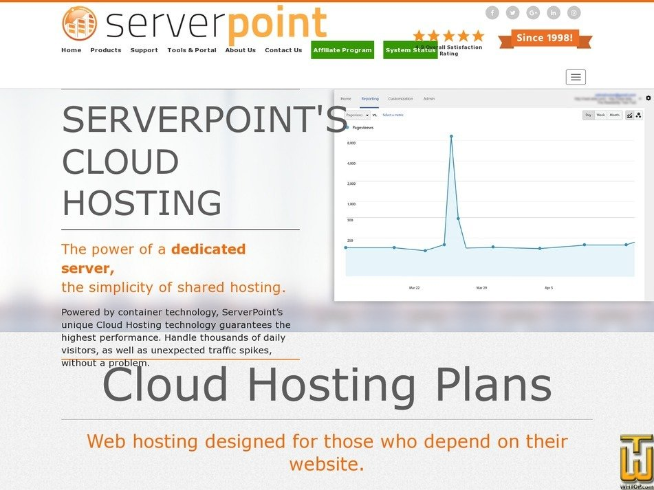screenshot of Cloud Hosting - Professional from serverpoint.com