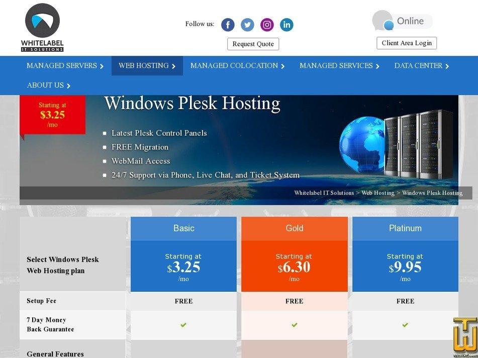 Basic Windows Plesk Hosting