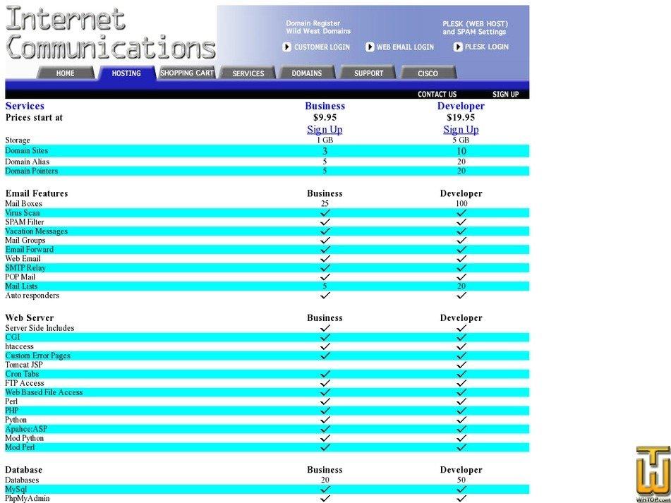 Screenshot of Business from zzz.com